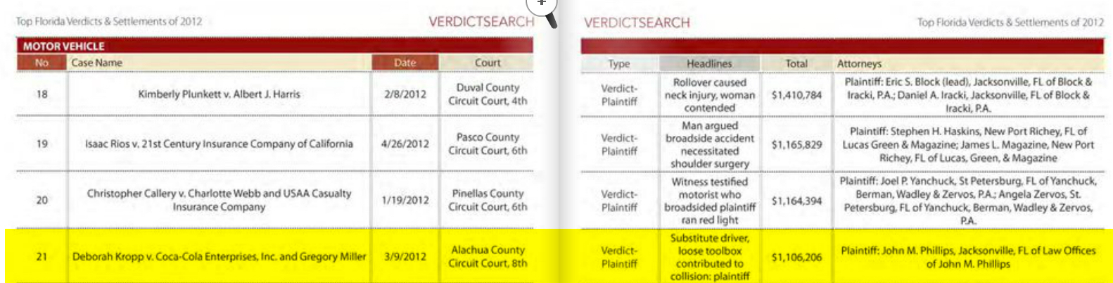 AWARD: Verdict Search: Top Florida Verdicts & Settlements of