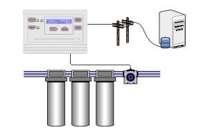water_filter_monitoring