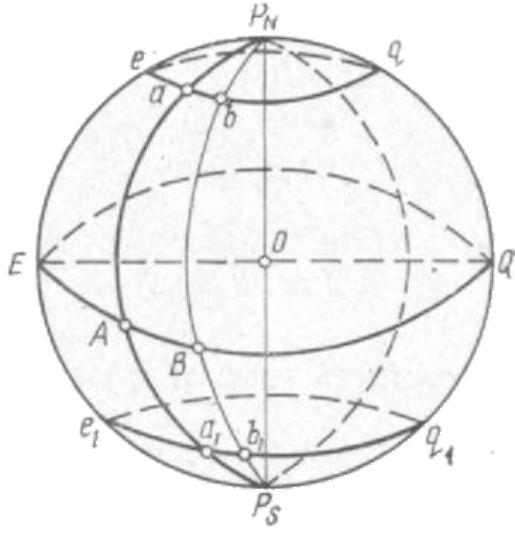 شكل الأرض قصير شكل وحجم الأرض هايبر ماركت المعرفة المسح الفيزيائي والجغرافي العام للأرض