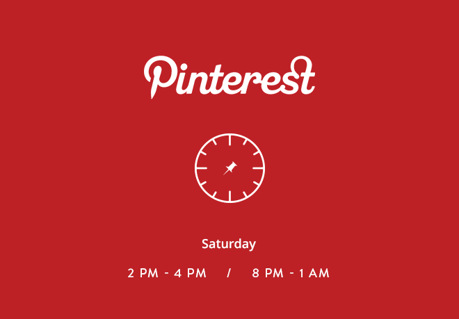 Flothemes, best times to pin on Pinterest