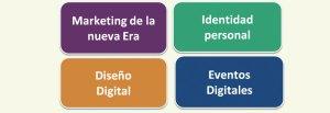 Servicios | Flovit.co Identidad Digital