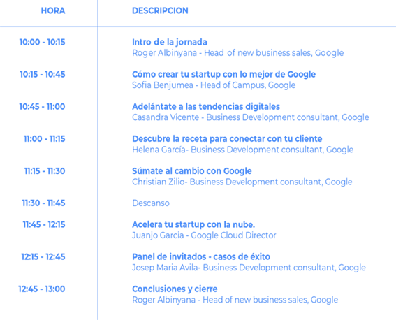 Agenda Flovit.co seleccionada para participar en el Google for Startups Academy en el South Summit 2019