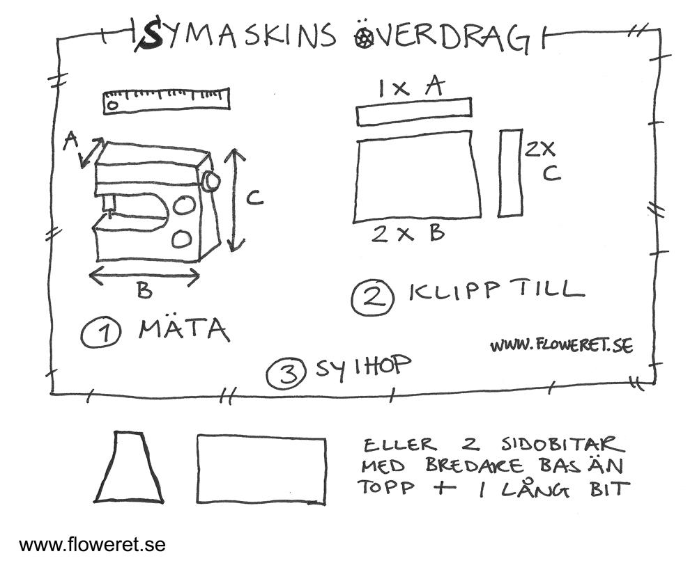 symaskinsoverdrag