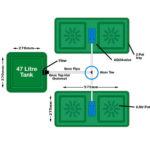 Easy2Grow System Kit 2