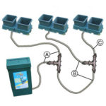 Easy2Grow System Kit 4