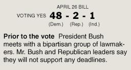 Iraq Senate Voting