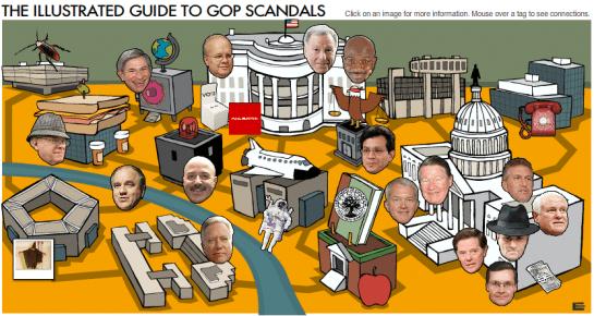 gop-scandals