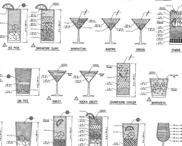 Engineers guide to drinks flowingdata seeing as the weekend is just about here im sure many of you can find a use for this guide its drink recipes hand drawn like schematics to some malvernweather Choice Image