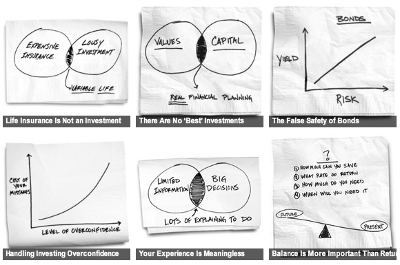 back of the napkin personal financial advice flowingdata