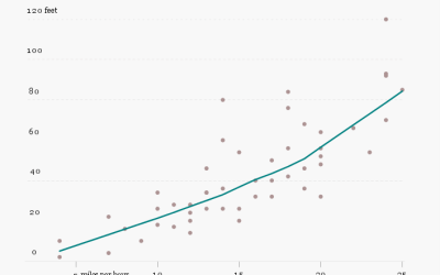 How to Make an Animated Pyramid Chart with D3 js | FlowingData
