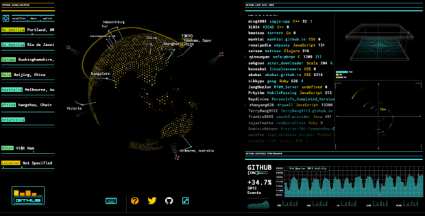Tron-style dashboard shows Wikipedia and GitHub streams | FlowingData
