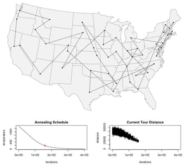A simulation of the traveling salesman problem