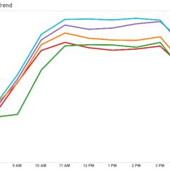 Best Time Diagram Weg Fire Pump Motor Wiring To Visit Dmv Flowingdata