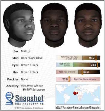 DNA face
