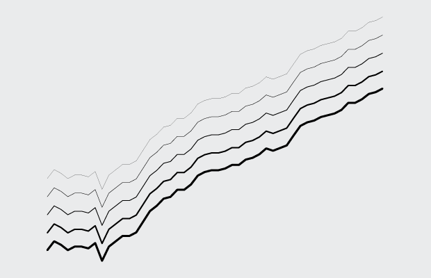 Line Drawing Of Yourself : How to make line charts in r flowingdata