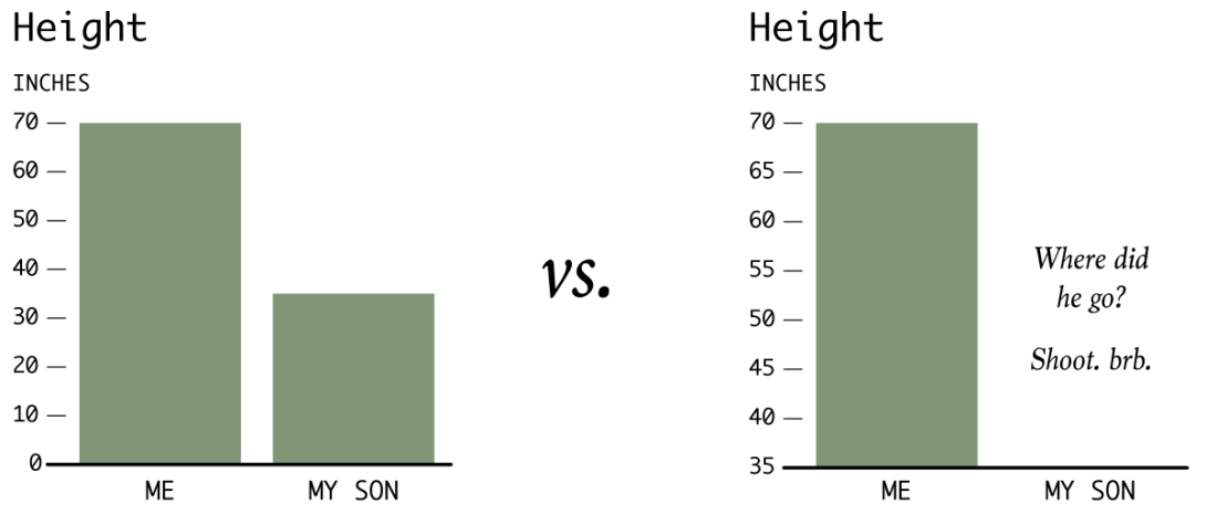 height-comparison