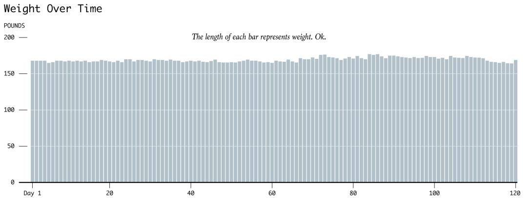 weight-bars-default