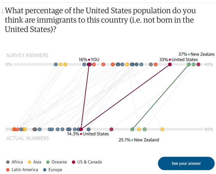 Stat quiz