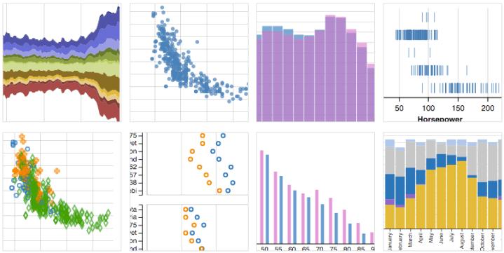 Vega-Lite for quick online charts   FlowingData