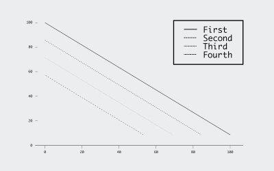 Amazing Voronoi Diagram And Delaunay Triangulation In R Flowingdata Geral Blikvitt Wiring Digital Resources Geralblikvittorg