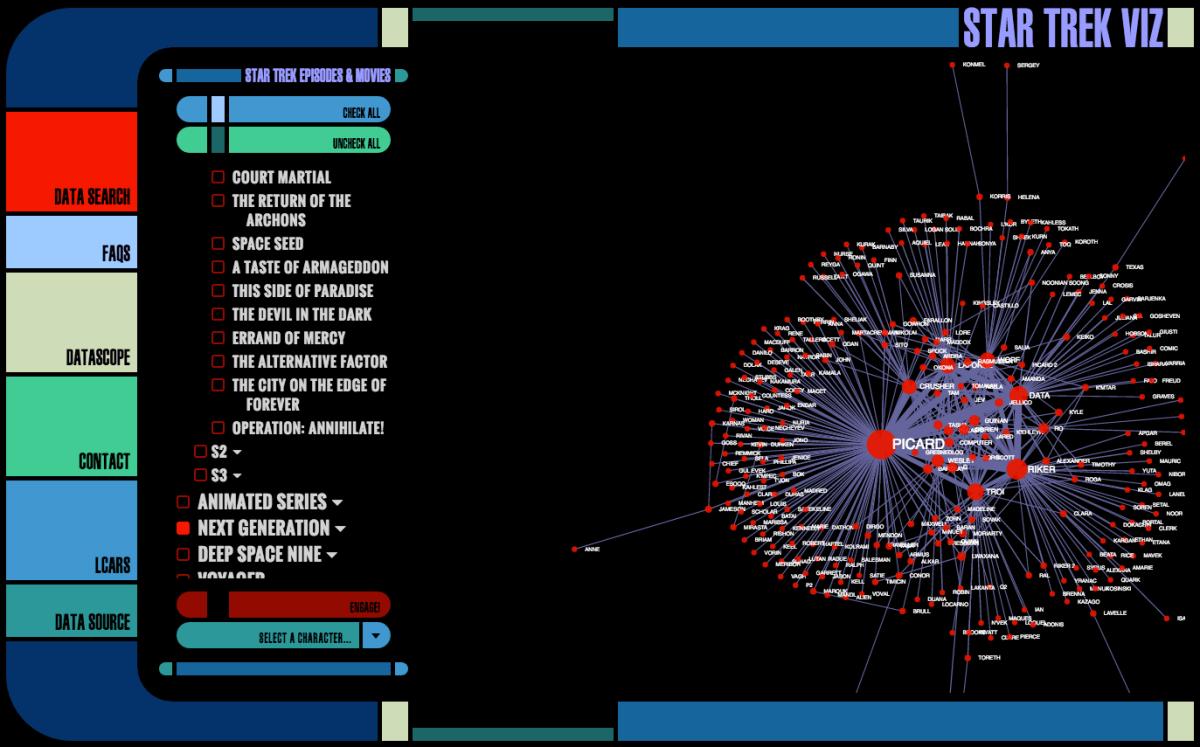 star trek character network