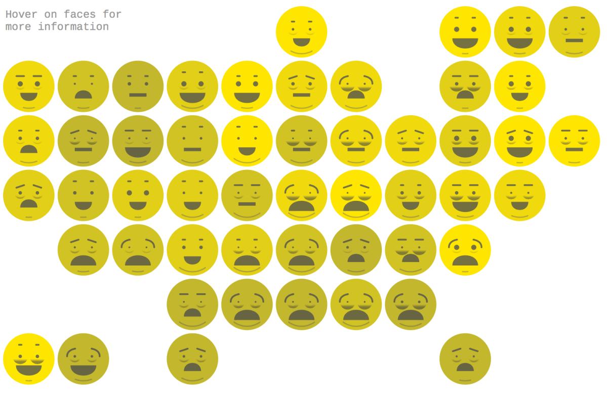 Chernoff emoji   FlowingData