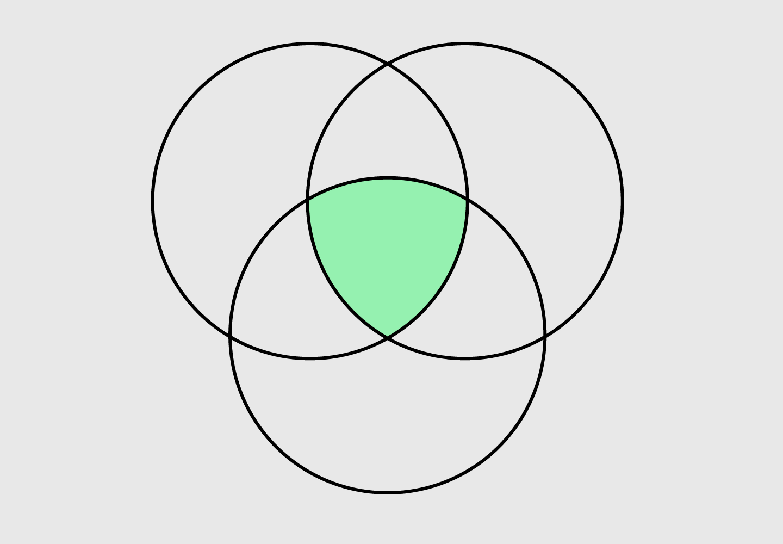 how to make a venn diagram volvo wiring diagrams 940 in r flowingdata