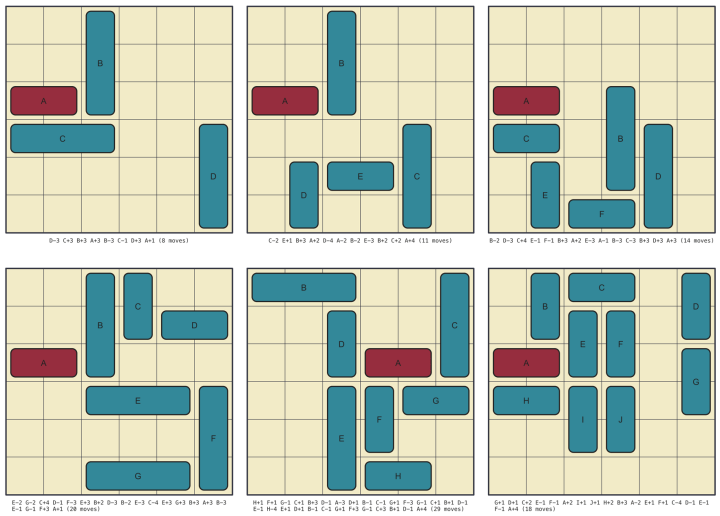 rush hour puzzle solver and generator flowingdata