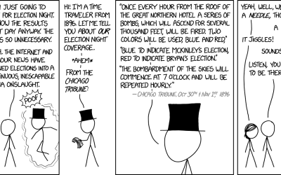 xkcd dating curve18 dating 16 illinois