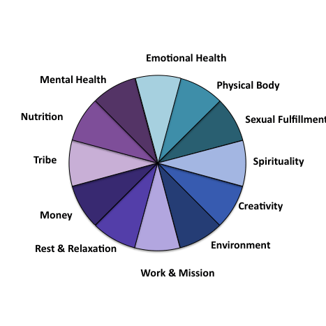 wheel-of-health-1