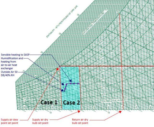 psychrometric chart 2