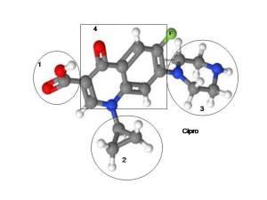 Cipro Molecular Structure
