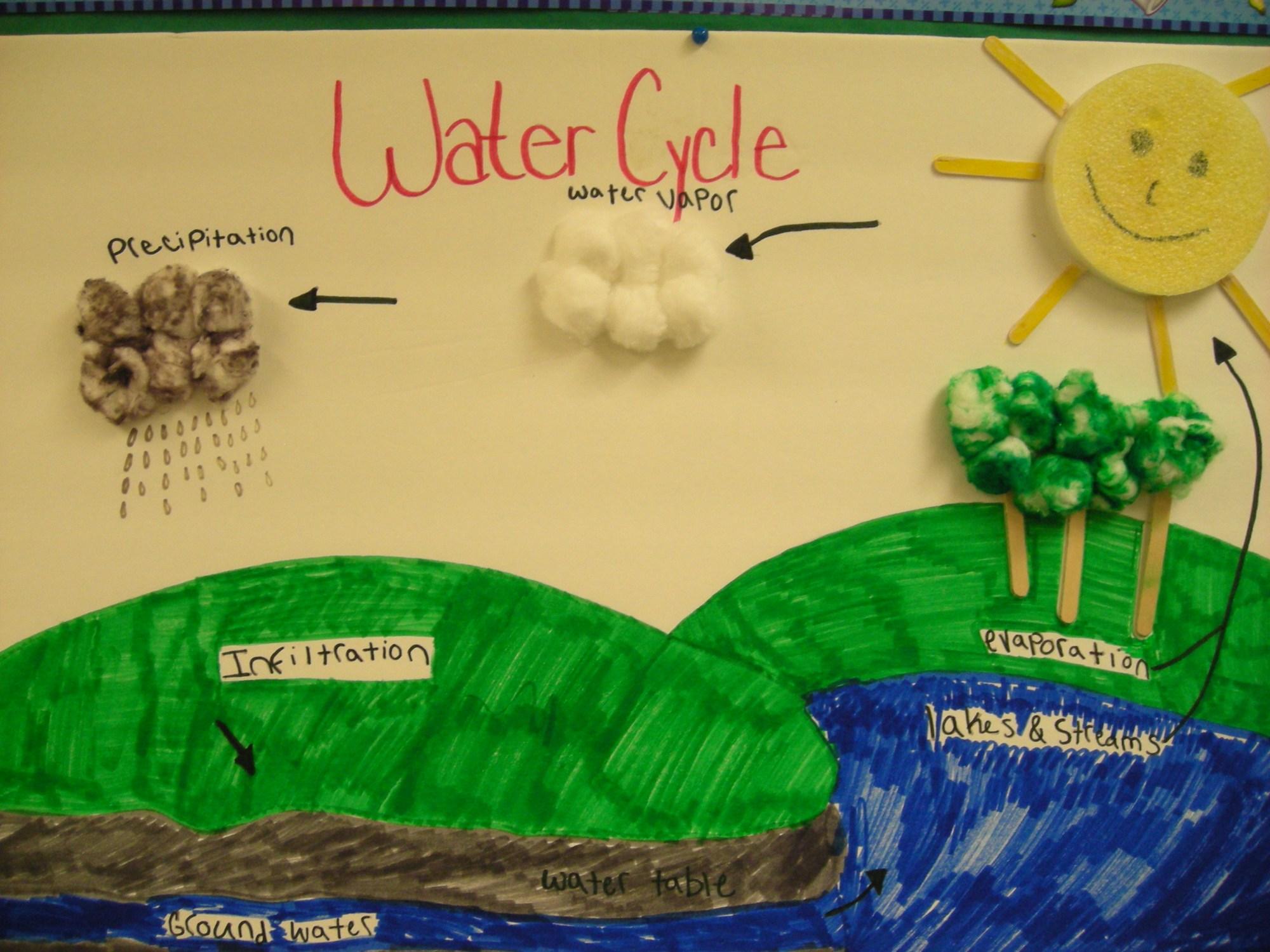 hight resolution of Floyd 7th Grade Life Science: Quick Links
