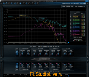 Плагин Blue Cat Audio FreqAnalyst 2.0 VST - для FL Studio