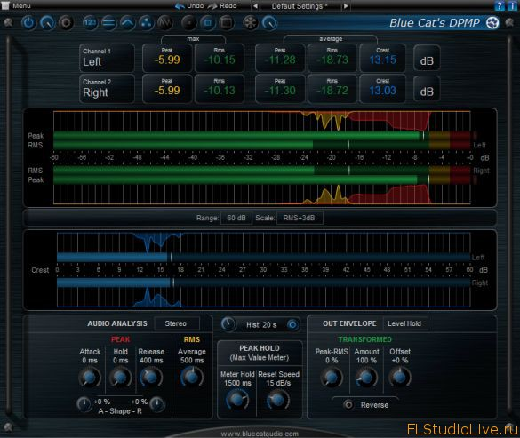 Скачать VST плагин Blue Cat Audio DP Meter Pro v4.02 для FL Studio