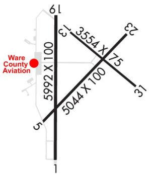 Airport & FBO Info for KAYS WAYCROSSWARE COUNTY WAYCROSS GA