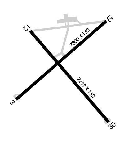 Airport & FBO Info for KBAM BATTLE MOUNTAIN BATTLE MOUNTAIN NV