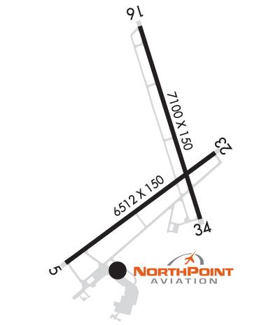 Rochester Mn Airport Flight Tracker