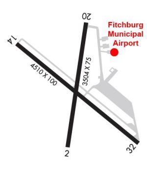 Airport & FBO Info for KFIT FITCHBURG MUNI FITCHBURG MA