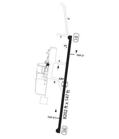 Airport & FBO Info for MMLP GENERAL MARQUEZ DE LEON INTL