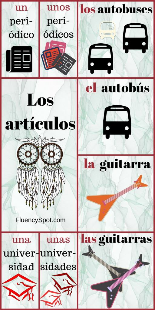 Articles in Spanish
