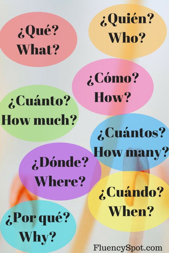 Question words Spanish