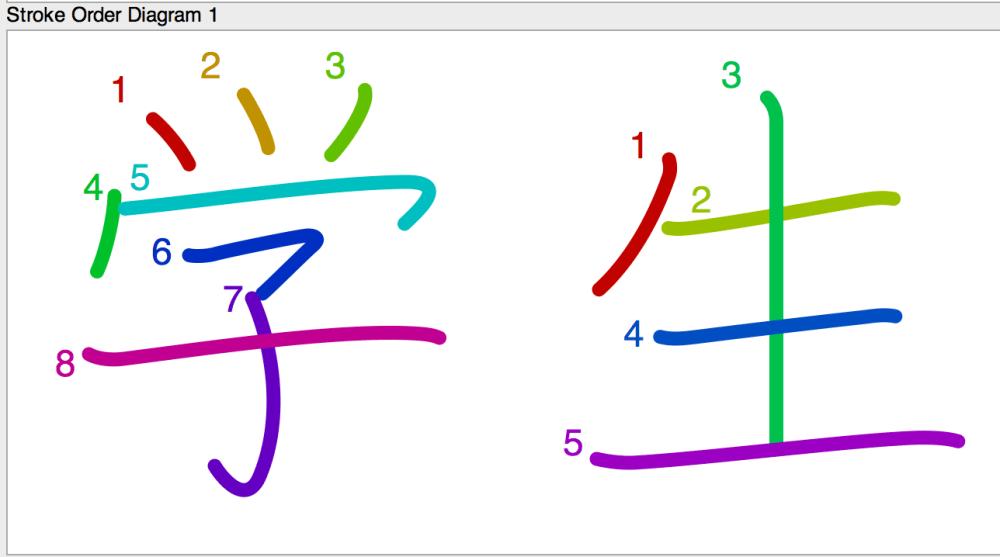 medium resolution of japanese tutorial 2 a stroke order add on fluent forever blog
