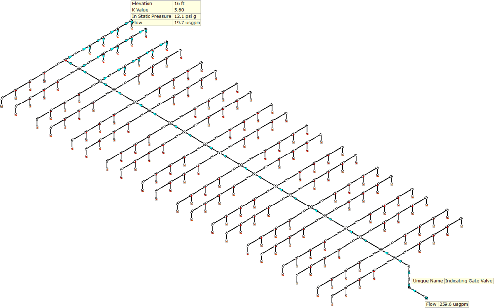 medium resolution of figure 2 nfpa sprinkler system model
