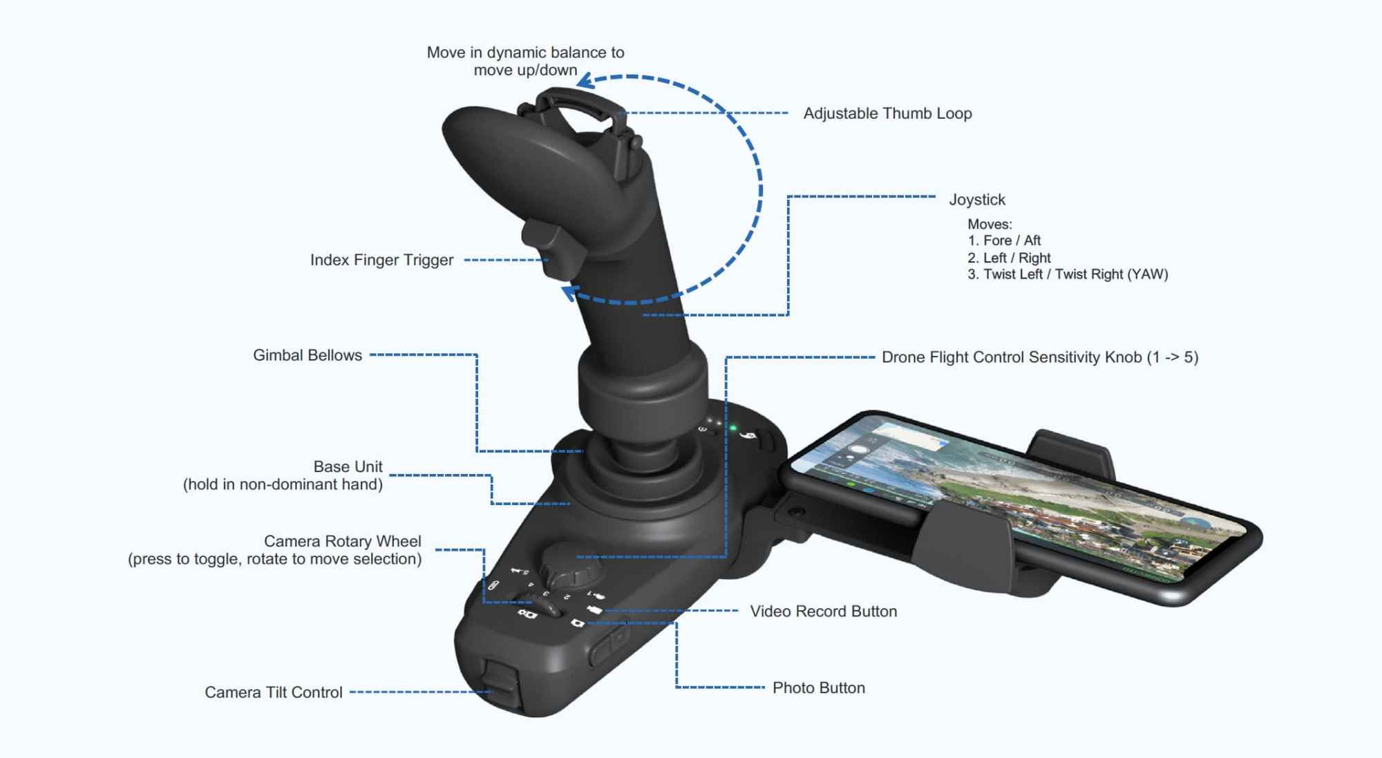 hight resolution of three quarter schematic view of fluidity tech s ft aviator drone controller