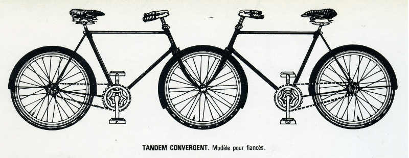 As bicicletas convergentes de Jacques Carelman