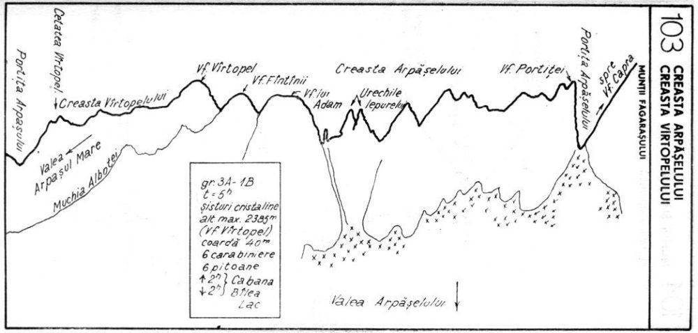 Schita / topo / harta Creasta Vârtopel Arpășel muntii fagaras