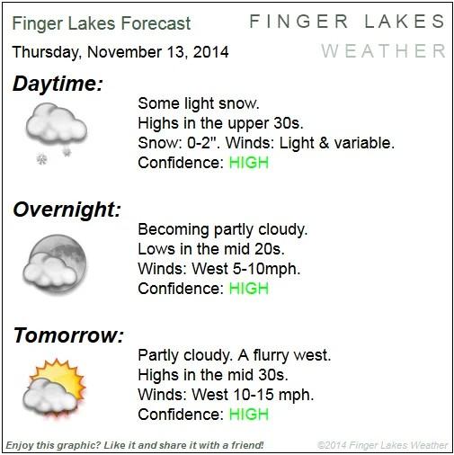 Forecast on the go for Nov. 13/14, 2014.