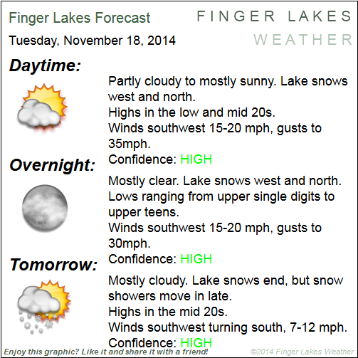 Finger Lakes Forecast for November 18/19, 2014.