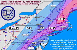Storm total snow accumulations could exceed a foot from the mountains of Virginia into a large part of New England, causing travel headaches the day before Thanksgiving. Click to enlarge.